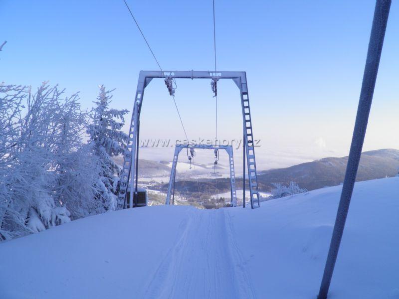 Ski resort Jedlová